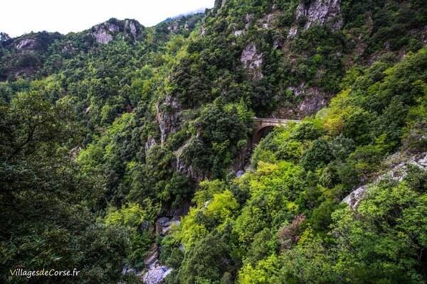 San Nicolao Korsika